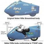Vetter-streamlining-TTXGP-Fairing-specs
